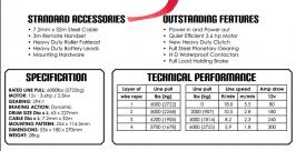Електрическа лебедка CHAMPION / WARRIOR модел SPARTAN - 12V/24V - 3629kg/ 8000 LBS  - внос от Англия - 2 години гаранция   | Rudimpex.com