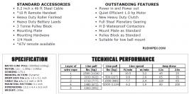 Електрическа лебедка  WARRIOR NINJA 12V 1134кг/ 2500 LBS STANDARD - за лодки, джетове, АТВ - Внос от Англия- 2 години гаранция | Rudimpex.com