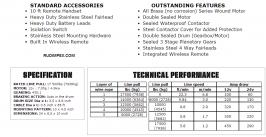Електрическа лебедка CHAMPION / WARRIOR  17500 EWX -12V- 7938 kg/ 17500 LBS - внос от Англия - 1 година гаранция | Rudimpex.com.